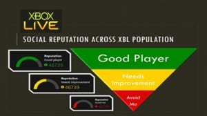 Xbox Live reputation homofobia